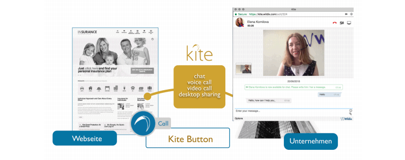 Wildix Kite Web Telefon Integration